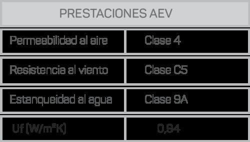 prestaciones-abstract